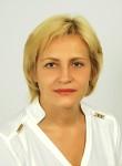 Каршакевич Ирина Васильевна