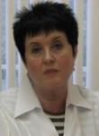 Ламихова Ирина Валентиновна
