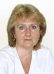 Перфилова Ирина Алексеевна