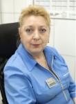 Ивановская Людмила Евгеньевна