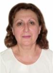 Амбандарян Анаит Генриковна