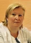 Швец Светлана Ивановна