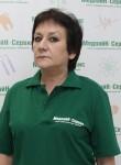 Акимова Елена Викторовна