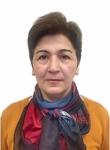 Аванесова Карина Павловна