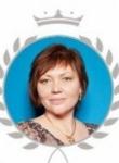 Баталова Оксана Равильевна
