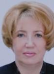 Сизых Наталья Николаевна