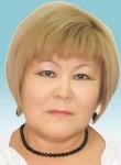 Джимбеева Надежда Дмитриевна