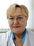 Чвиль Татьяна Анатольевна