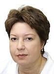 Сотникова Екатерина Игоревна