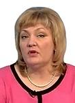 Кулагина Елена Павловна