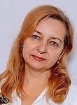 Виркун Ирина Анатольевна
