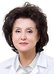 Шестакова Ирина Викторовна