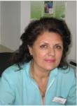 Бутина Марина Николаевна