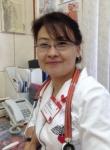 Пак Виктория Владимировна